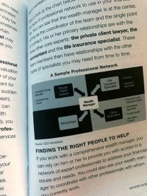 Book Design, Chart